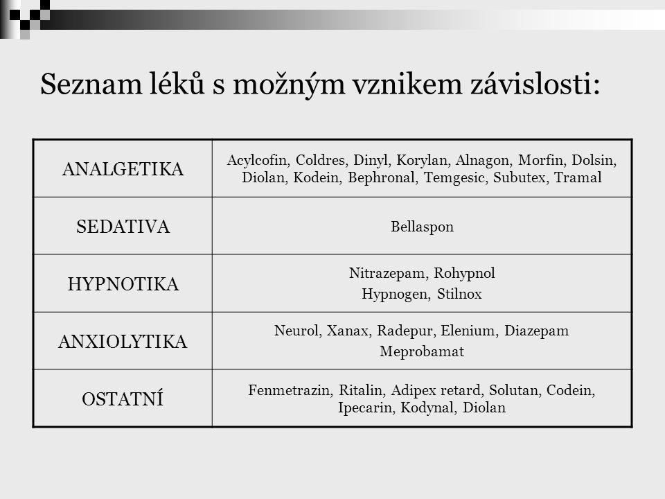 Seznam léků s možným vznikem závislosti: ANALGETIKA Acylcofin, Coldres, Dinyl, Korylan, Alnagon, Morfin, Dolsin, Diolan, Kodein, Bephronal, Temgesic,