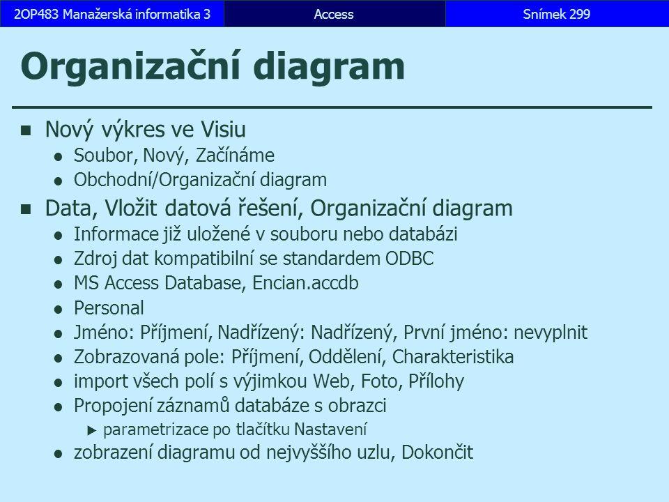 AccessSnímek 2992OP483 Manažerská informatika 3 Organizační diagram Nový výkres ve Visiu Soubor, Nový, Začínáme Obchodní/Organizační diagram Data, Vlo