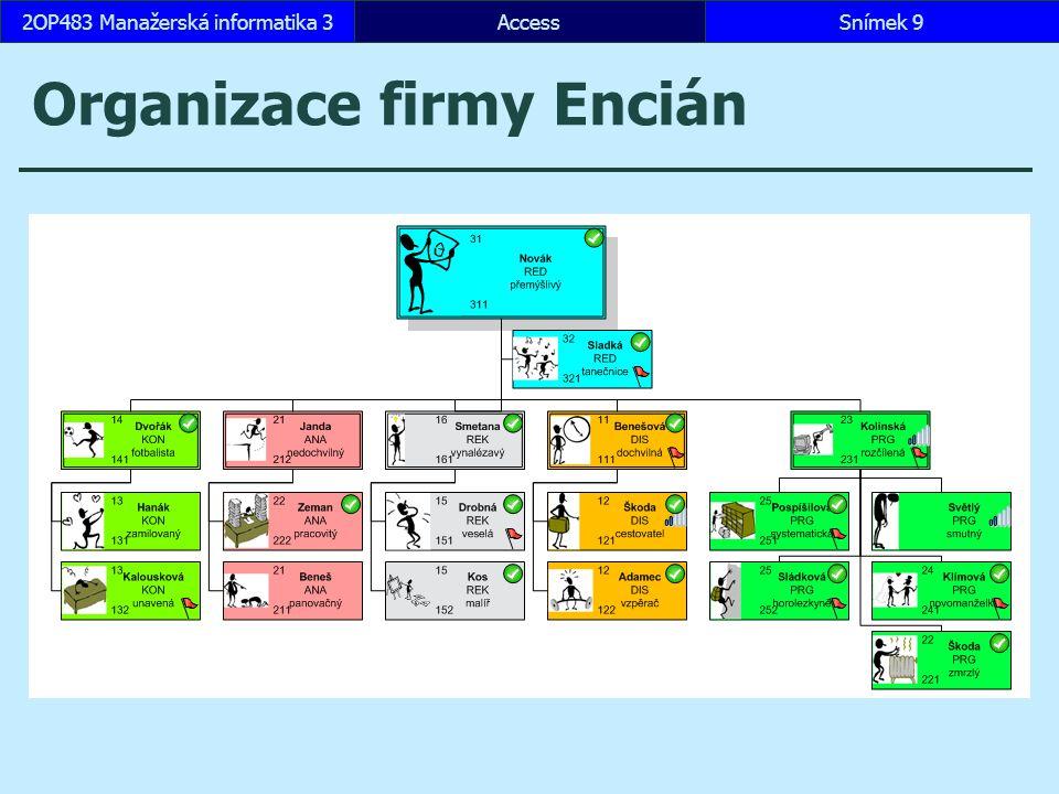 AccessSnímek 3002OP483 Manažerská informatika 3 Úprava organizačního diagramu z místní nabídky Sladké Změnit typ pozice: Asistent Organizační diagram, Znovu rozložit oddělení v pořadí KON, REK, DIS, ANA, PRG (tlačítka Přesunout doleva, Přesunout doprava v panelu nástrojů Organizační diagram) uzel Kolínská v panelu nástrojů Organizační diagram tlačítko Vedle sebe, Jeden nahoře; Znovu rozložit Zobrazit, Mřížka Zobrazit, Spojovací body Zobrazit, Okno dat obrazce