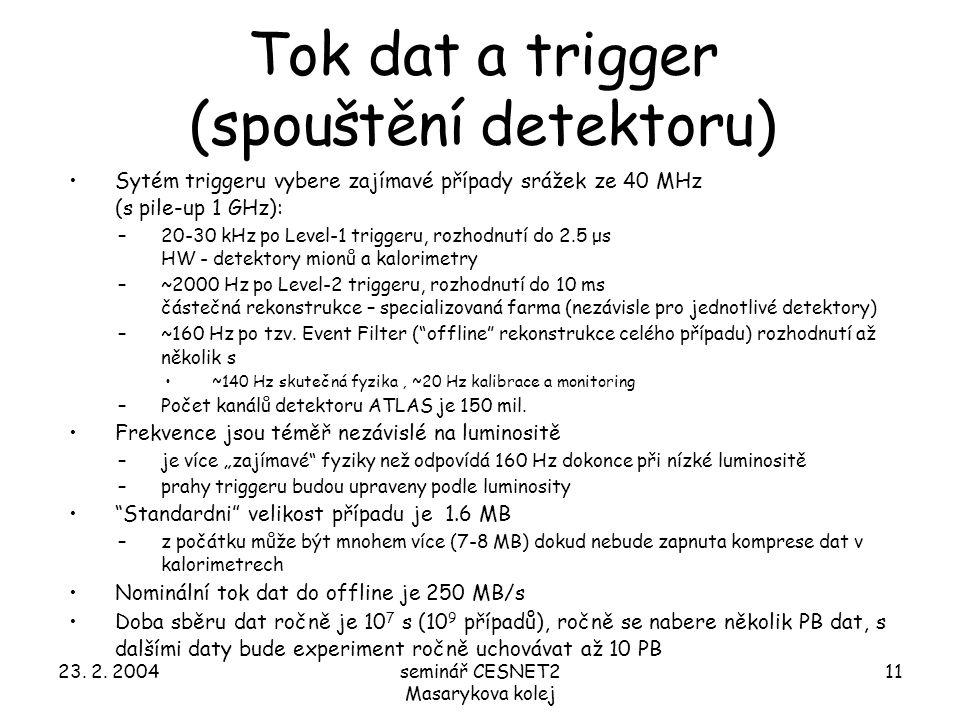 23. 2. 2004seminář CESNET2 Masarykova kolej 11 Tok dat a trigger (spouštění detektoru) Sytém triggeru vybere zajímavé případy srážek ze 40 MHz (s pile
