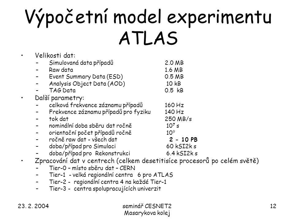 23. 2. 2004seminář CESNET2 Masarykova kolej 12 Výpočetní model experimentu ATLAS Velikosti dat: –Simulovaná data případů2.0 MB –Raw data 1.6 MB –Event