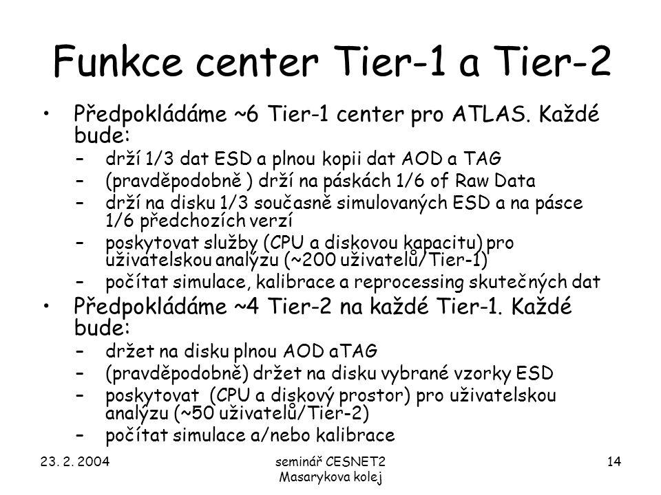 23. 2. 2004seminář CESNET2 Masarykova kolej 14 Funkce center Tier-1 a Tier-2 Předpokládáme ~6 Tier-1 center pro ATLAS. Každé bude: –drží 1/3 dat ESD a