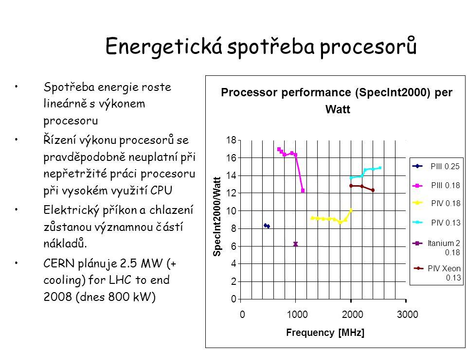 21 Energetická spotřeba procesorů Spotřeba energie roste lineárně s výkonem procesoru Řízení výkonu procesorů se pravděpodobně neuplatní při nepřetržité práci procesoru při vysokém využití CPU Elektrický příkon a chlazení zůstanou významnou částí nákladů.