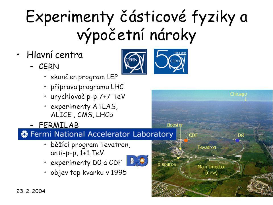 23. 2. 20043 Experimenty částicové fyziky a výpočetní nároky Hlavní centra –CERN skončen program LEP příprava programu LHC urychlovač p-p 7+7 TeV expe
