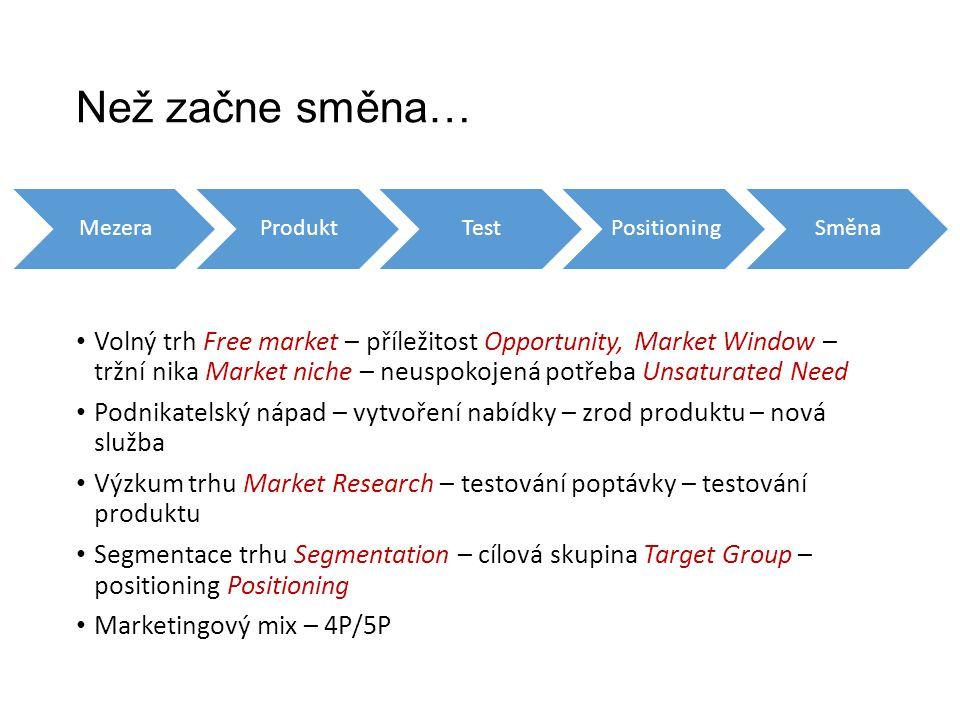 Než začne směna… Volný trh Free market – příležitost Opportunity, Market Window – tržní nika Market niche – neuspokojená potřeba Unsaturated Need Podnikatelský nápad – vytvoření nabídky – zrod produktu – nová služba Výzkum trhu Market Research – testování poptávky – testování produktu Segmentace trhu Segmentation – cílová skupina Target Group – positioning Positioning Marketingový mix – 4P/5P MezeraProduktTestPositioningSměna