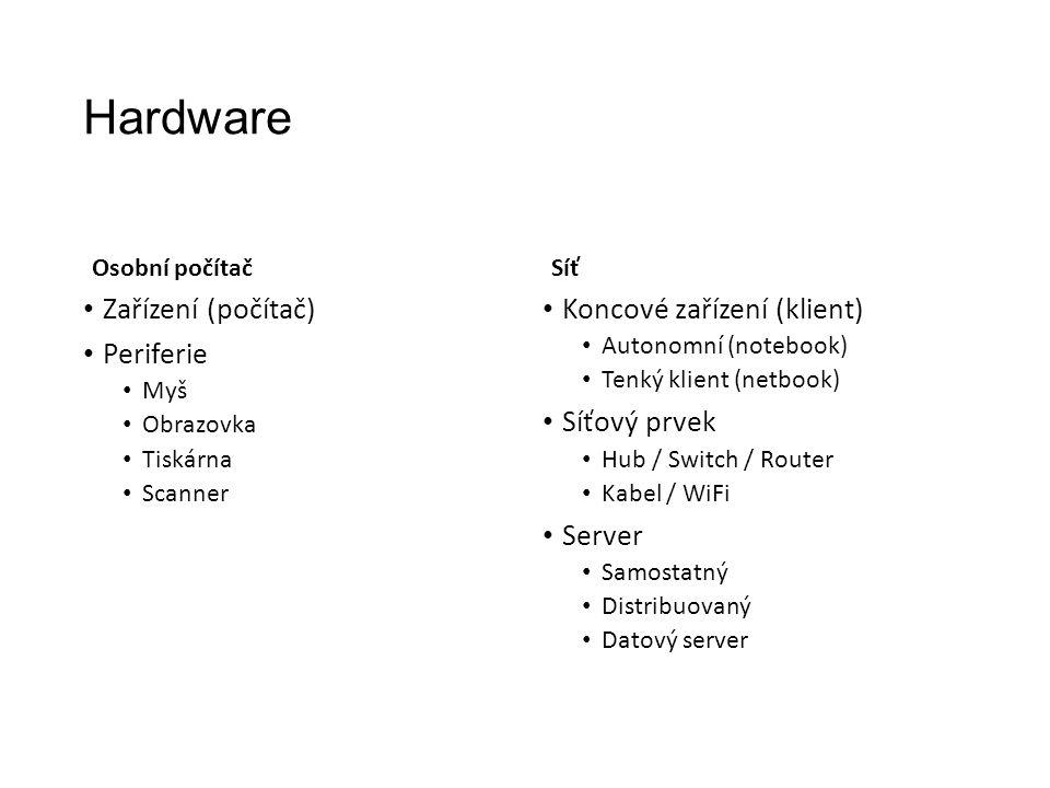 Hardware Osobní počítač Zařízení (počítač) Periferie Myš Obrazovka Tiskárna Scanner Síť Koncové zařízení (klient) Autonomní (notebook) Tenký klient (netbook) Síťový prvek Hub / Switch / Router Kabel / WiFi Server Samostatný Distribuovaný Datový server