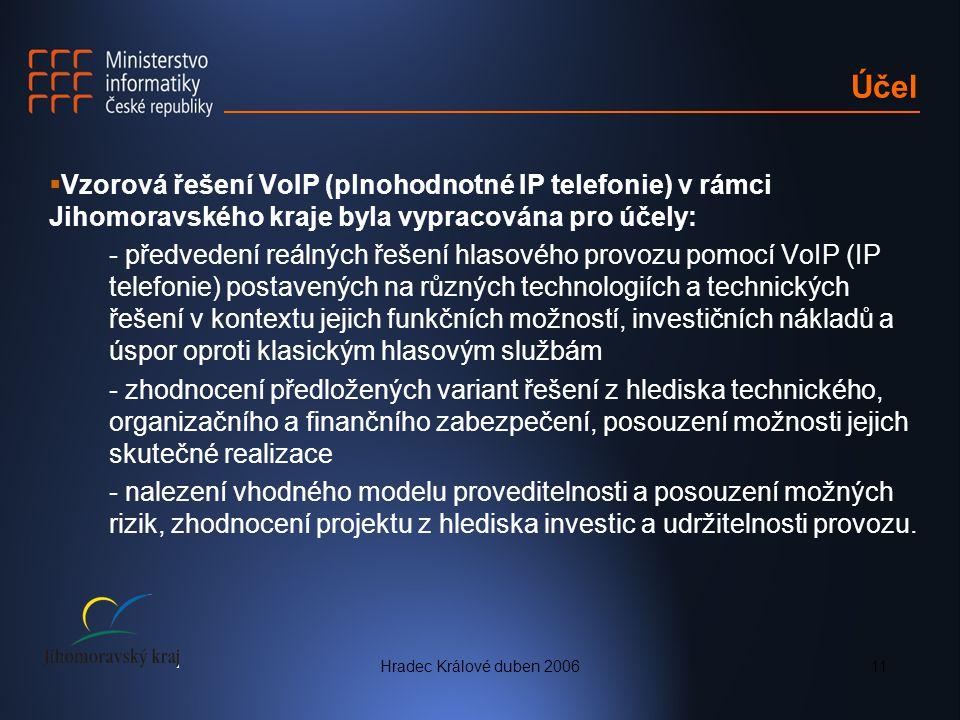 Hradec Králové duben 200611 Účel  Vzorová řešení VoIP (plnohodnotné IP telefonie) v rámci Jihomoravského kraje byla vypracována pro účely: - předvedení reálných řešení hlasového provozu pomocí VoIP (IP telefonie) postavených na různých technologiích a technických řešení v kontextu jejich funkčních možností, investičních nákladů a úspor oproti klasickým hlasovým službám - zhodnocení předložených variant řešení z hlediska technického, organizačního a finančního zabezpečení, posouzení možnosti jejich skutečné realizace - nalezení vhodného modelu proveditelnosti a posouzení možných rizik, zhodnocení projektu z hlediska investic a udržitelnosti provozu.