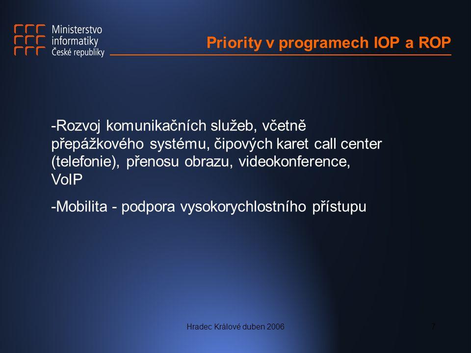 Hradec Králové duben 20067 Priority v programech IOP a ROP -Rozvoj komunikačních služeb, včetně přepážkového systému, čipových karet call center (telefonie), přenosu obrazu, videokonference, VoIP -Mobilita - podpora vysokorychlostního přístupu