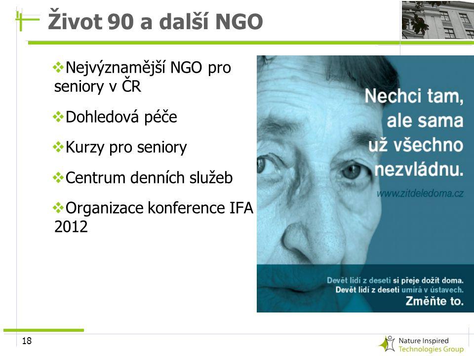 18 Život 90 a další NGO  Nejvýznamější NGO pro seniory v ČR  Dohledová péče  Kurzy pro seniory  Centrum denních služeb  Organizace konference IFA