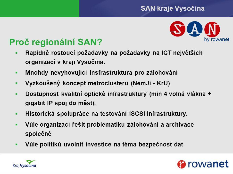 SAN kraje Vysočina Proč regionální SAN?  Rapidně rostoucí požadavky na požadavky na ICT největších organizací v kraji Vysočina.  Mnohdy nevyhovující