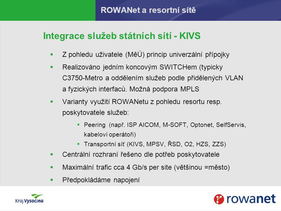 Integrace služeb státních sítí - KIVS  Z pohledu uživatele (MěÚ) princip univerzální přípojky  Realizováno jedním koncovým SWITCHem (typicky C3750-M