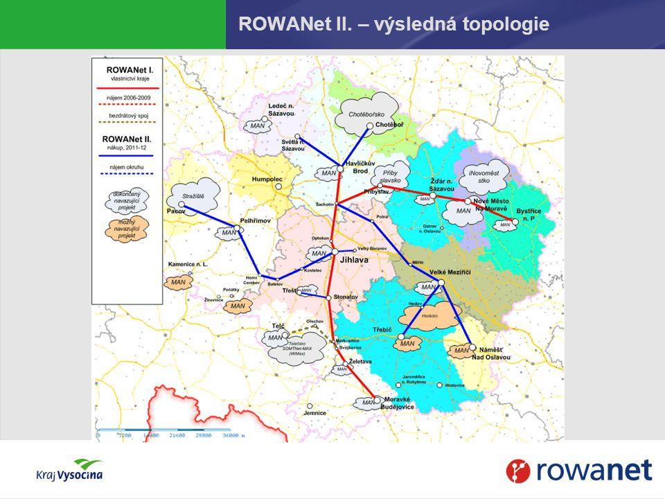 ROWANet II. – výsledná topologie