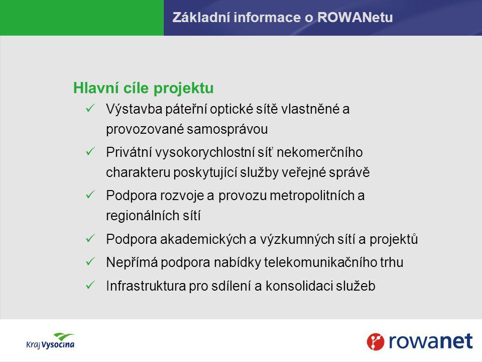 Základní informace o ROWANetu Hlavní cíle projektu Výstavba páteřní optické sítě vlastněné a provozované samosprávou Privátní vysokorychlostní síť nek