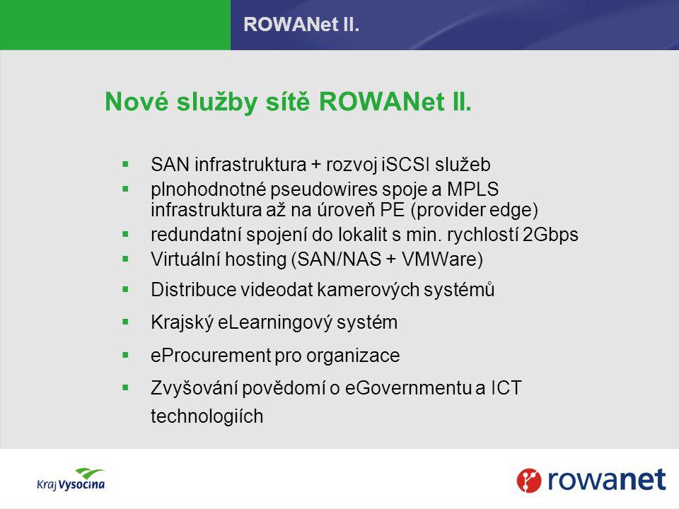 Nové služby sítě ROWANet II.  SAN infrastruktura + rozvoj iSCSI služeb  plnohodnotné pseudowires spoje a MPLS infrastruktura až na úroveň PE (provid
