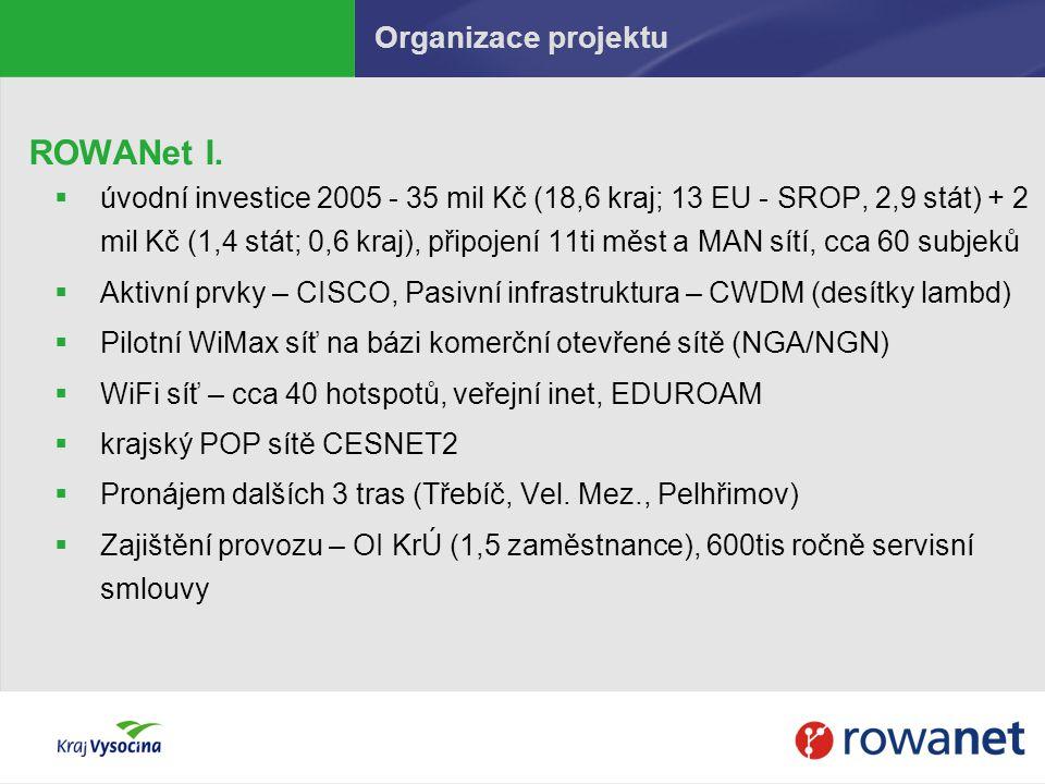 Organizace projektu ROWANet I.  úvodní investice 2005 - 35 mil Kč (18,6 kraj; 13 EU - SROP, 2,9 stát) + 2 mil Kč (1,4 stát; 0,6 kraj), připojení 11ti