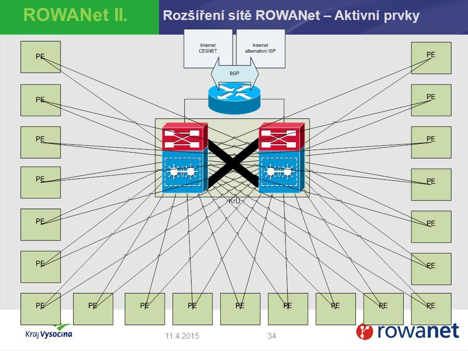 3411.4.2015 ROWANet II. Rozšíření sítě ROWANet – Aktivní prvky