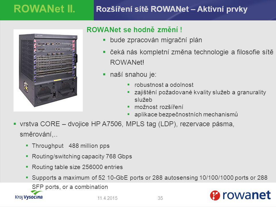 ROWANet se hodně změní !  bude zpracován migrační plán  čeká nás kompletní změna technologie a filosofie sítě ROWANet!  naší snahou je:  robustnos