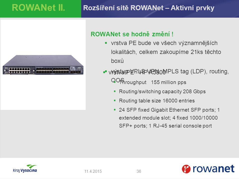 ROWANet se hodně změní !  vrstva PE bude ve všech významnějších lokalitách, celkem zakoupíme 21ks těchto boxů  výstup VPLS VPN, MPLS tag (LDP), rout