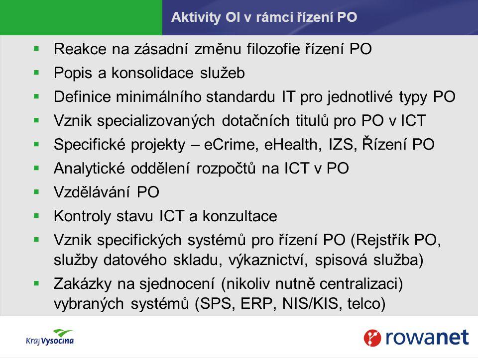 Aktivity OI v rámci řízení PO  Reakce na zásadní změnu filozofie řízení PO  Popis a konsolidace služeb  Definice minimálního standardu IT pro jedno