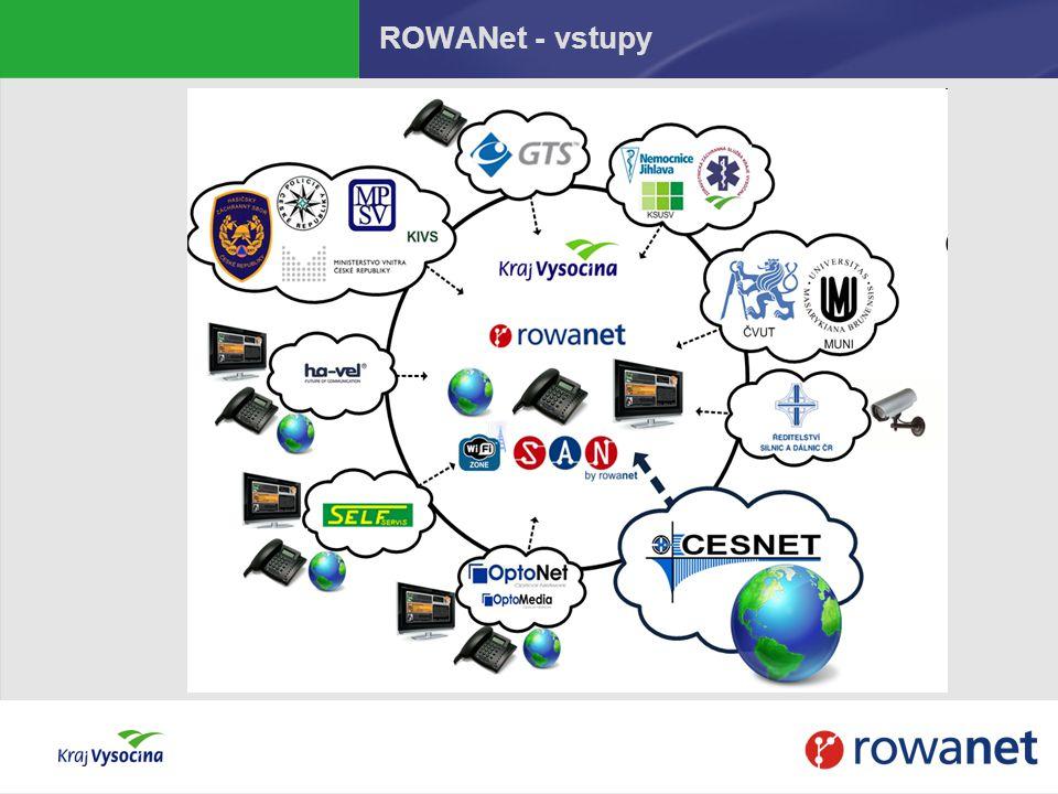 ROWANet - vstupy