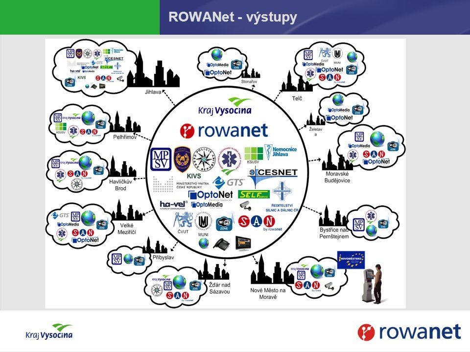ROWANet - výstupy