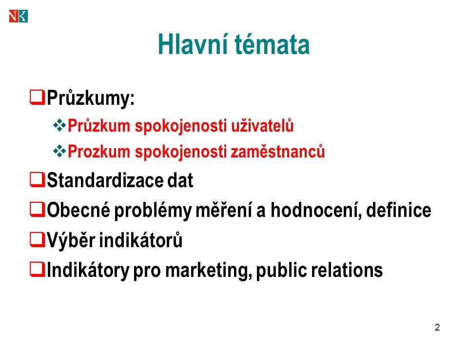2 Hlavní témata  Průzkumy:  Průzkum spokojenosti uživatelů  Prozkum spokojenosti zaměstnanců  Standardizace dat  Obecné problémy měření a hodnocení, definice  Výběr indikátorů  Indikátory pro marketing, public relations