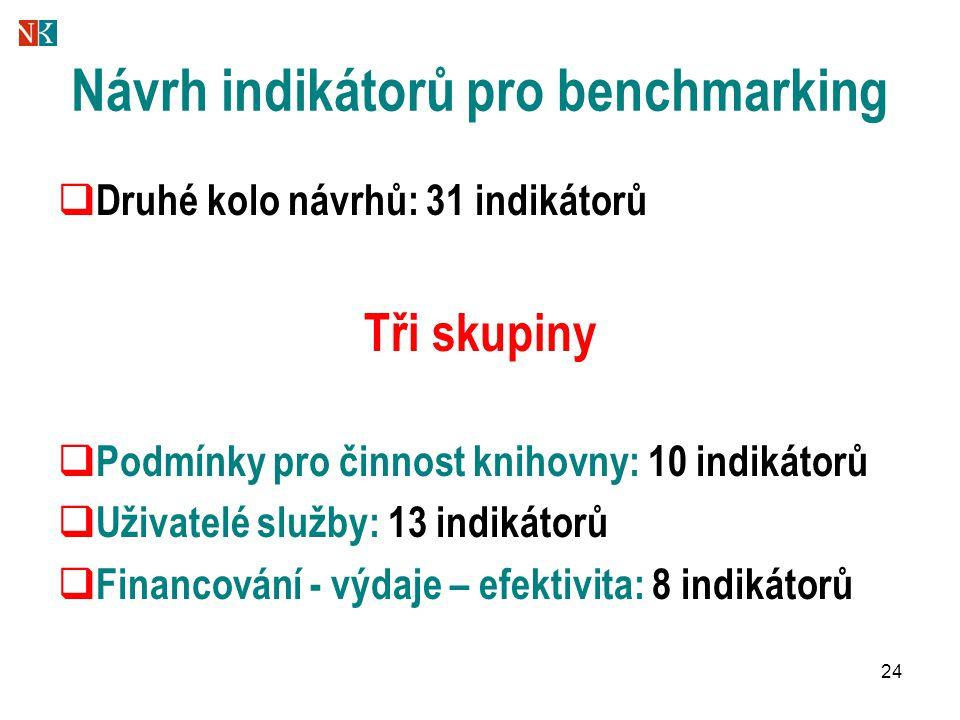 24 Návrh indikátorů pro benchmarking  Druhé kolo návrhů: 31 indikátorů Tři skupiny  Podmínky pro činnost knihovny: 10 indikátorů  Uživatelé služby: 13 indikátorů  Financování - výdaje – efektivita: 8 indikátorů