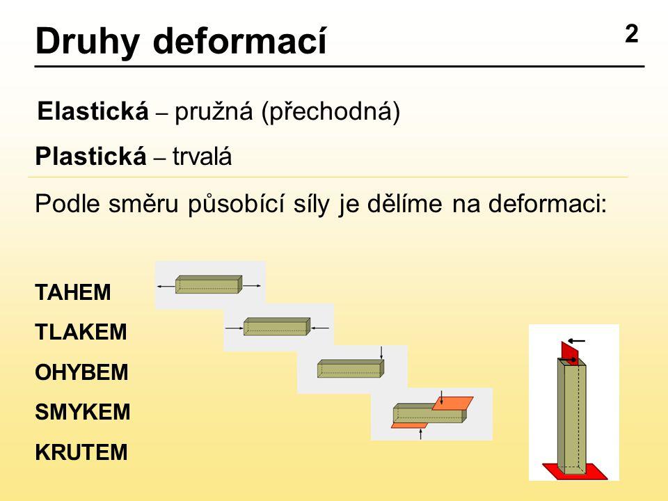 2 Druhy deformací Elastická – pružná (přechodná) Plastická – trvalá Podle směru působící síly je dělíme na deformaci: TAHEM TLAKEM OHYBEM SMYKEM KRUTE