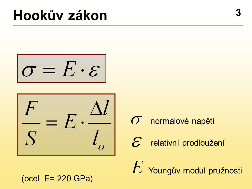 3 Hookův zákon normálové napětí relativní prodloužení Youngův modul pružnosti (ocel E= 220 GPa)