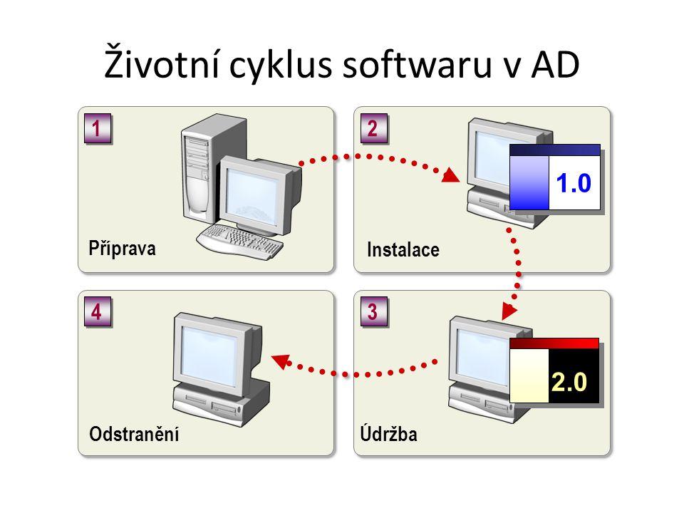 Příprava softwaru Služba Windows Installer automatizuje proces instalace a konfigurace softwaru Balíček Windows Installer obsahuje: jedná se vlastně o relační databázi obsahující všechny informace, které Windows Installer potřebuje k instalaci a odinstalaci aplikace balíček nese soubory, klíče v registru, konfiguraci služeb, odkazy,… Výhody užívání služby Windows Installer instalace na míru odolný systém kompletní odstranění