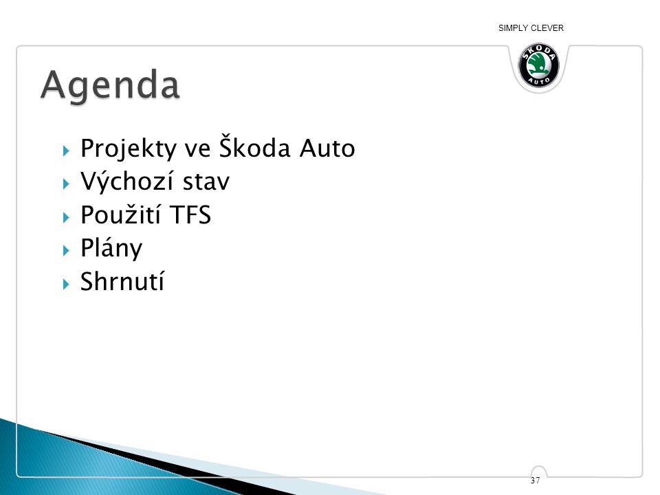  Projekty ve Škoda Auto  Výchozí stav  Použití TFS  Plány  Shrnutí 37