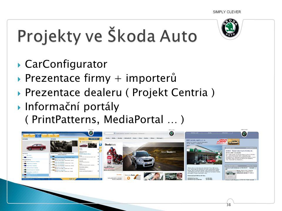 SIMPLY CLEVER  CarConfigurator  Prezentace firmy + importerů  Prezentace dealeru ( Projekt Centria )  Informační portály ( PrintPatterns, MediaPor
