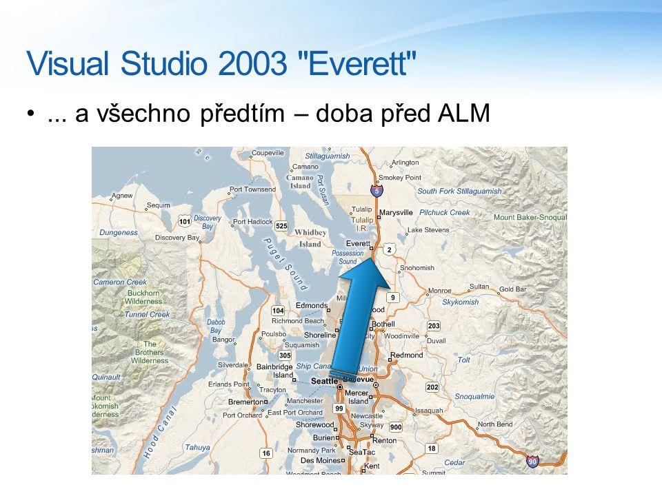 27 Vladimír Dynda – Týmový vývoj v KB – Software Architect & Developer Forum 2009 Týmový vývoj Řízení týmového vývoje
