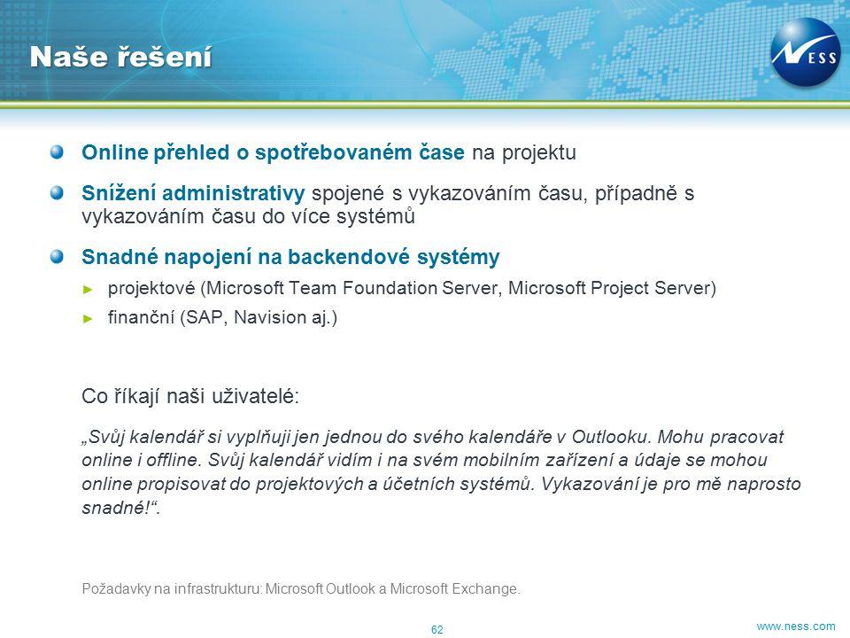 www.ness.com Online přehled o spotřebovaném čase na projektu Snížení administrativy spojené s vykazováním času, případně s vykazováním času do více sy