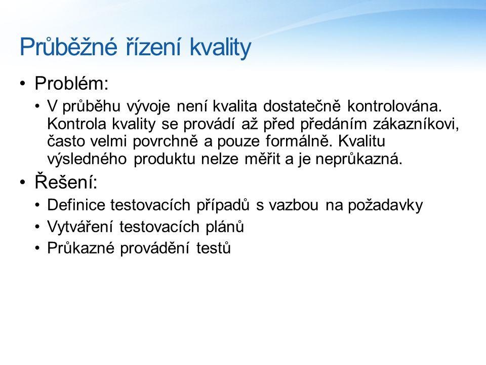 Průběžné řízení kvality Problém: V průběhu vývoje není kvalita dostatečně kontrolována. Kontrola kvality se provádí až před předáním zákazníkovi, čast