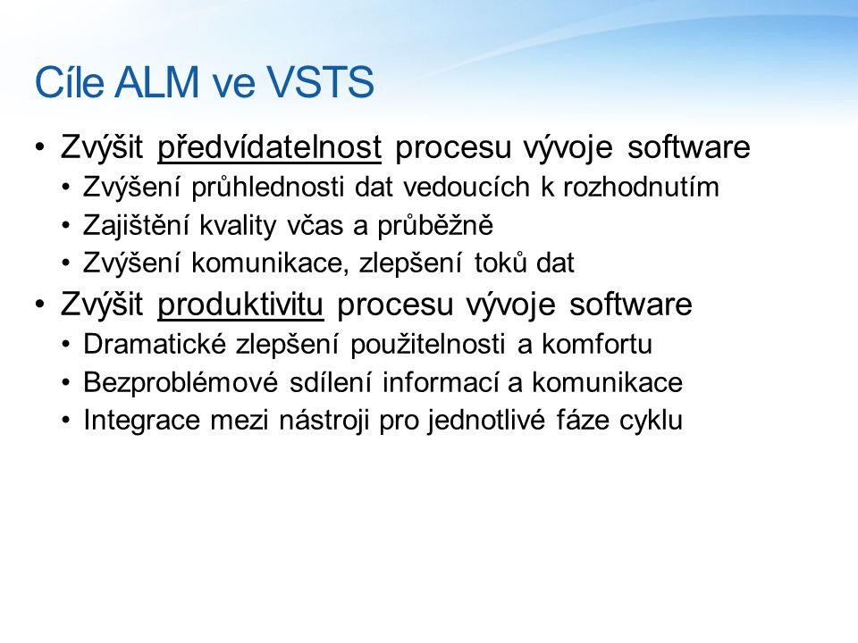Cíle ALM ve VSTS Zvýšit předvídatelnost procesu vývoje software Zvýšení průhlednosti dat vedoucích k rozhodnutím Zajištění kvality včas a průběžně Zvý