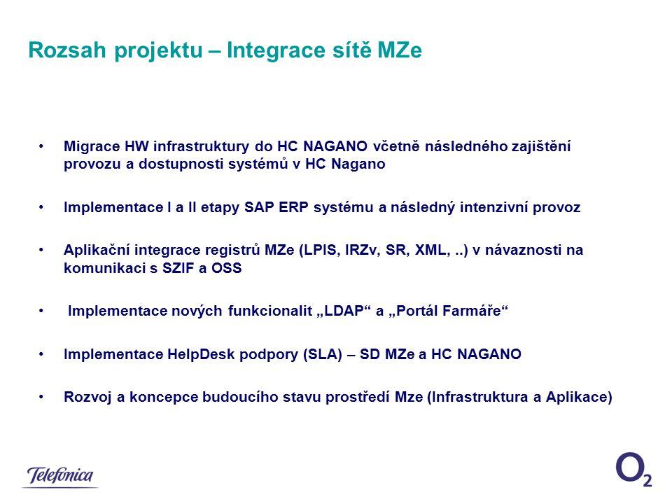 Rozsah projektu – Integrace sítě MZe Migrace HW infrastruktury do HC NAGANO včetně následného zajištění provozu a dostupnosti systémů v HC Nagano Impl