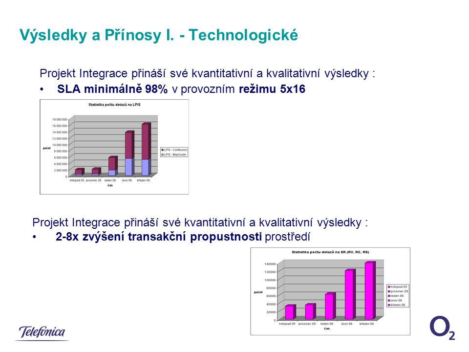 Výsledky a Přínosy I. - Technologické Projekt Integrace přináší své kvantitativní a kvalitativní výsledky : SLA minimálně 98% v provozním režimu 5x16