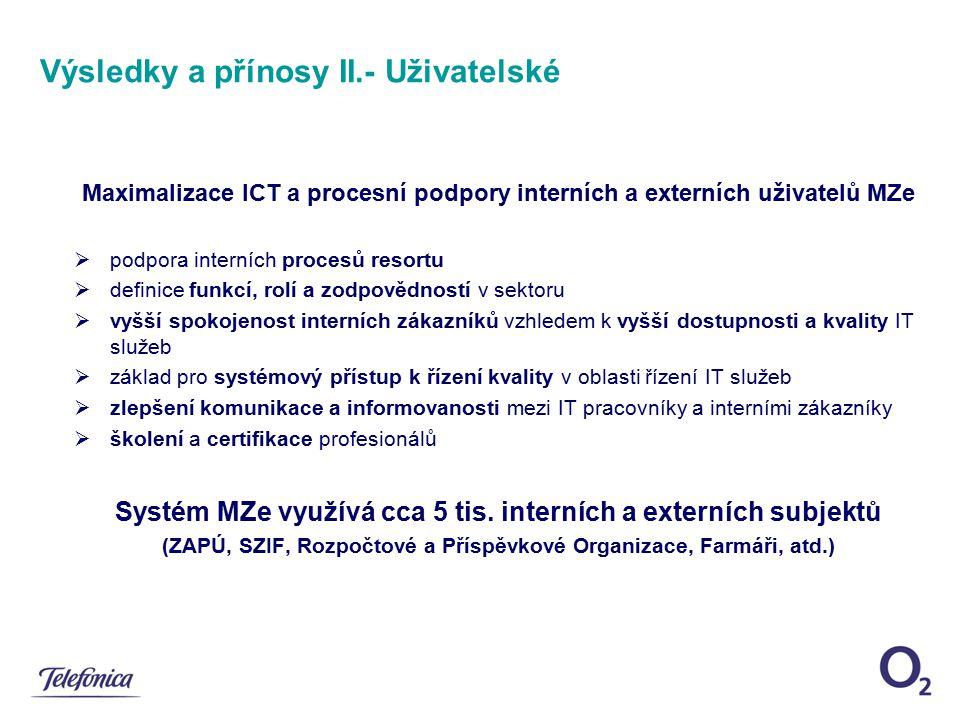 Výsledky a přínosy II.- Uživatelské Maximalizace ICT a procesní podpory interních a externích uživatelů MZe  podpora interních procesů resortu  defi
