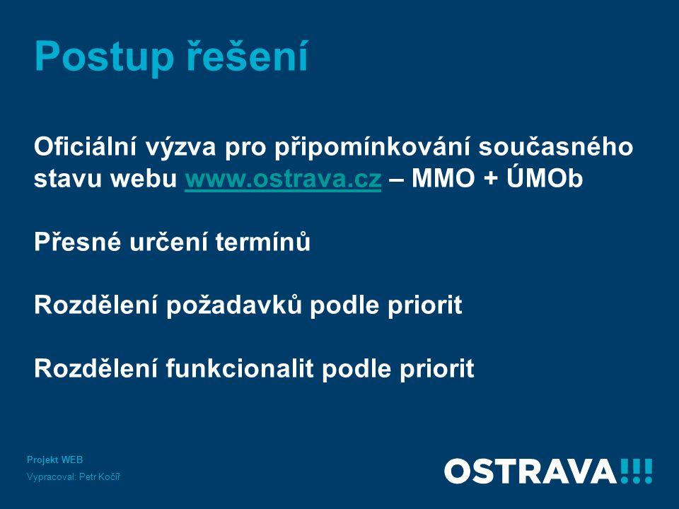 Postup řešení Oficiální výzva pro připomínkování současného stavu webu www.ostrava.cz – MMO + ÚMOb Přesné určení termínů Rozdělení požadavků podle pri