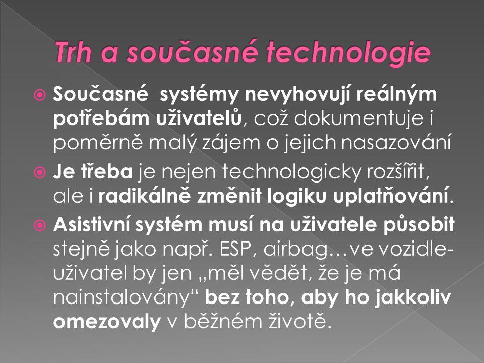  Současné systémy nevyhovují reálným potřebám uživatelů, což dokumentuje i poměrně malý zájem o jejich nasazování  Je třeba je nejen technologicky rozšířit, ale i radikálně změnit logiku uplatňování.