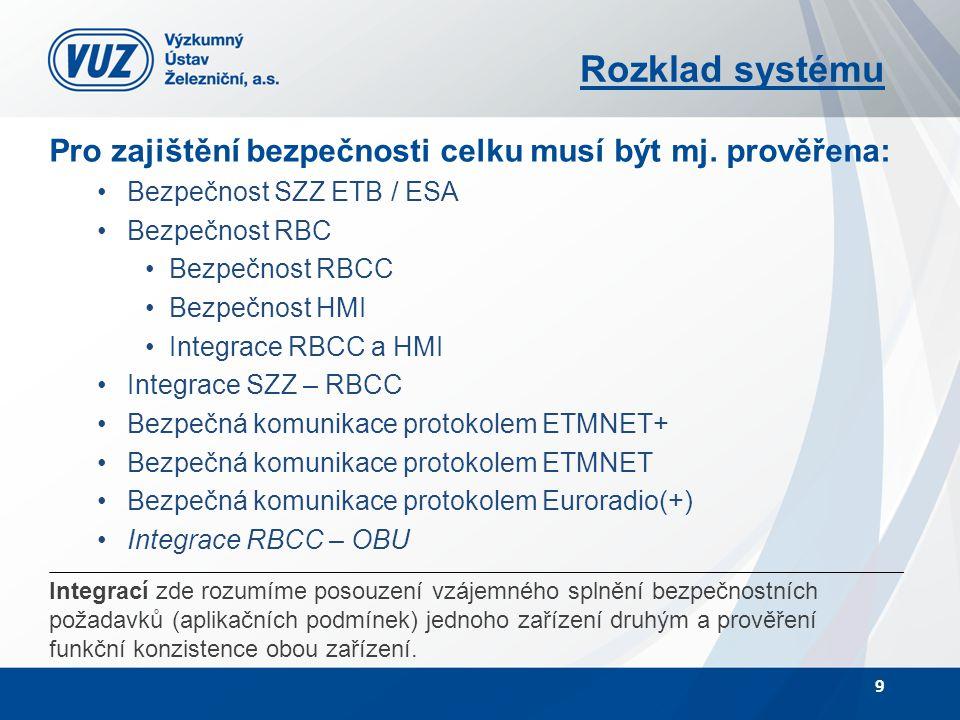 Rozklad systému Pro zajištění bezpečnosti celku musí být mj. prověřena: Bezpečnost SZZ ETB / ESA Bezpečnost RBC Bezpečnost RBCC Bezpečnost HMI Integra