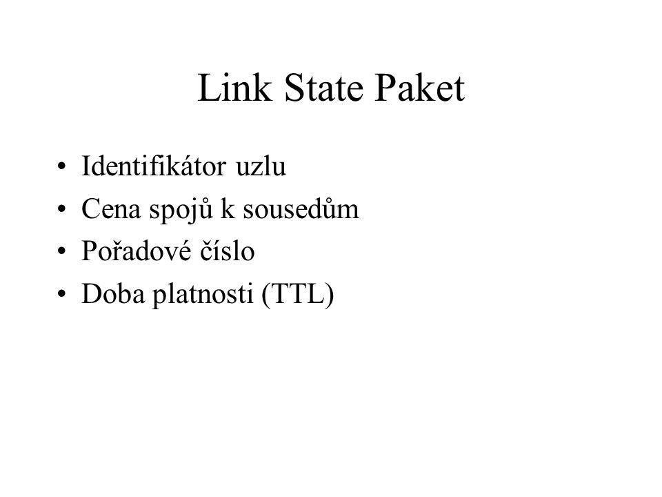 Link State Paket Identifikátor uzlu Cena spojů k sousedům Pořadové číslo Doba platnosti (TTL)