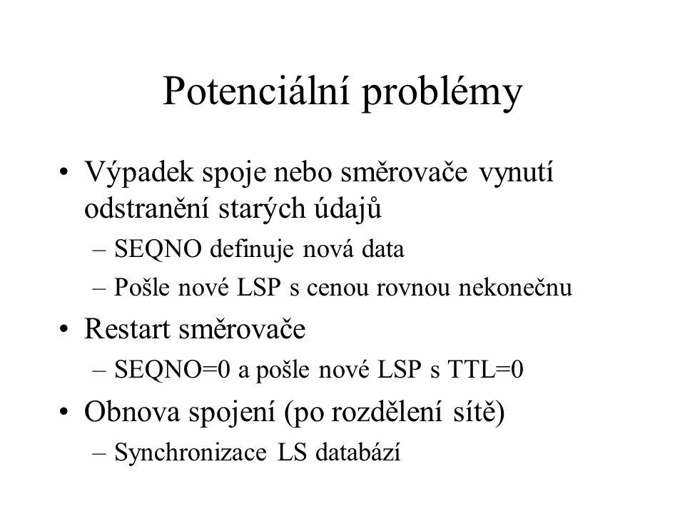 Potenciální problémy Výpadek spoje nebo směrovače vynutí odstranění starých údajů –SEQNO definuje nová data –Pošle nové LSP s cenou rovnou nekonečnu Restart směrovače –SEQNO=0 a pošle nové LSP s TTL=0 Obnova spojení (po rozdělení sítě) –Synchronizace LS databází
