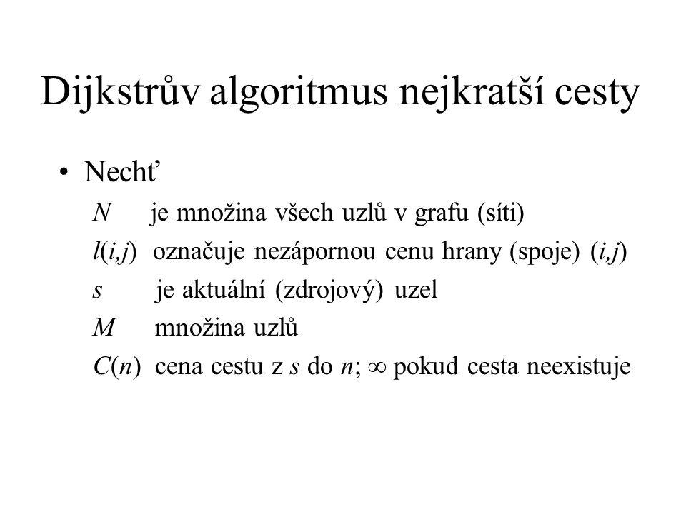Dijkstrův algoritmus nejkratší cesty Nechť N je množina všech uzlů v grafu (síti) l(i,j) označuje nezápornou cenu hrany (spoje) (i,j) s je aktuální (zdrojový) uzel M množina uzlů C(n) cena cestu z s do n;  pokud cesta neexistuje