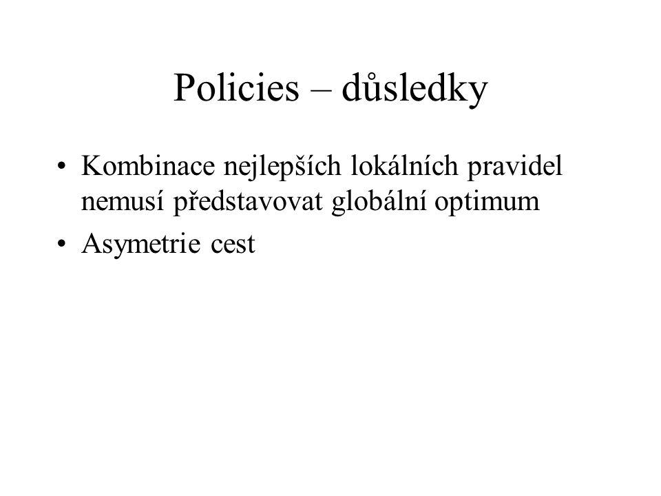 Policies – důsledky Kombinace nejlepších lokálních pravidel nemusí představovat globální optimum Asymetrie cest