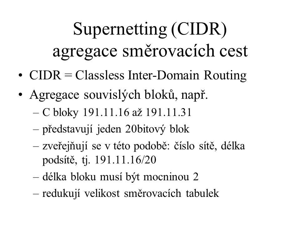 Supernetting (CIDR) agregace směrovacích cest CIDR = Classless Inter-Domain Routing Agregace souvislých bloků, např. –C bloky 191.11.16 až 191.11.31 –