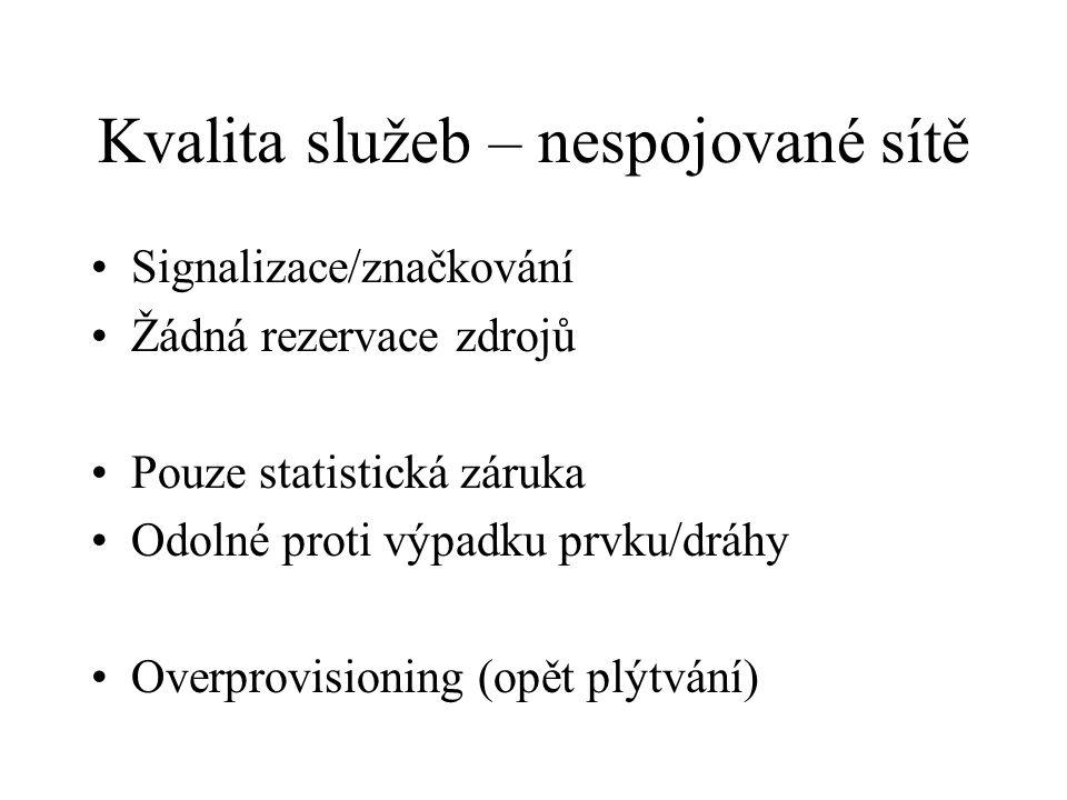 Kvalita služeb – nespojované sítě Signalizace/značkování Žádná rezervace zdrojů Pouze statistická záruka Odolné proti výpadku prvku/dráhy Overprovisioning (opět plýtvání)