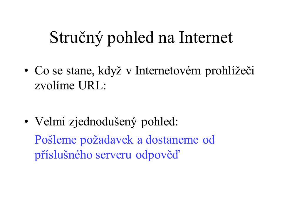 Stručný pohled na Internet Co se stane, když v Internetovém prohlížeči zvolíme URL: Velmi zjednodušený pohled: Pošleme požadavek a dostaneme od příslušného serveru odpověď