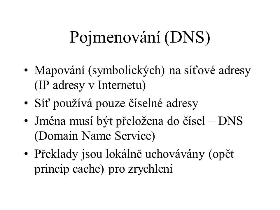 Pojmenování (DNS) Mapování (symbolických) na síťové adresy (IP adresy v Internetu) Síť používá pouze číselné adresy Jména musí být přeložena do čísel – DNS (Domain Name Service) Překlady jsou lokálně uchovávány (opět princip cache) pro zrychlení